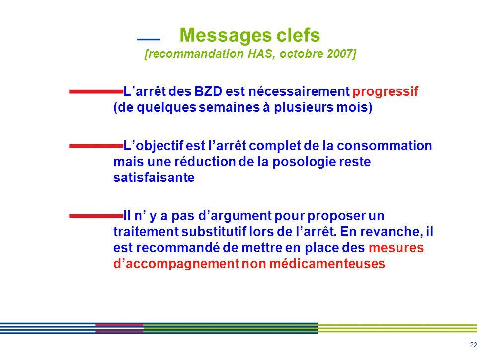 Messages clefs [recommandation HAS, octobre 2007]